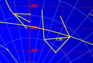 eclittica-300x202