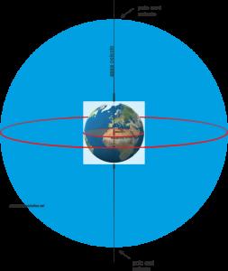 equatore_celeste_poli_celesti